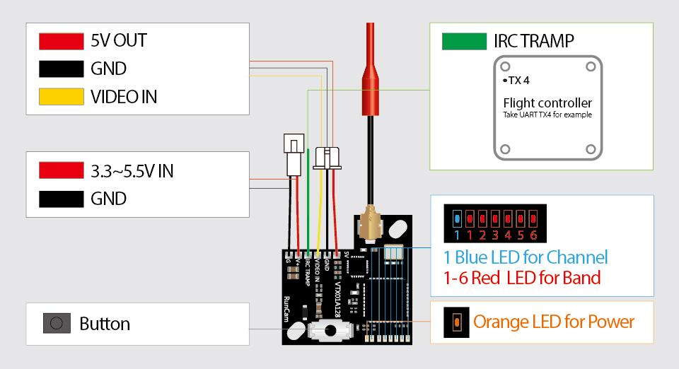 RunCamTX25,1S 5.8G 6band,48CH 25mw,Video Transmitter